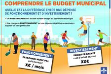 budget fonctionnement investissement (1).jpg